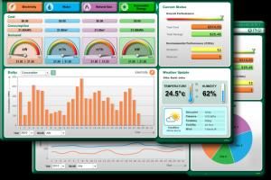 sustainability dashboard