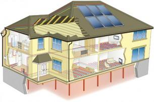 Low Carbon Solution