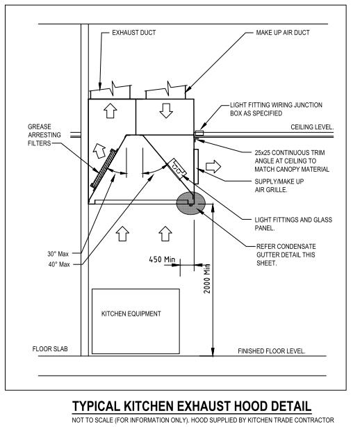 Sample Wiring Diagram Sample Valve Wiring Diagram Odicis