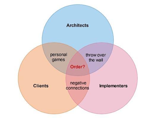 architect-image
