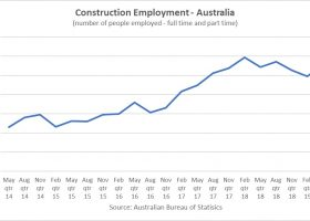 https://sourceable.net/tradespeople-ride-construction-jobs-boom/construction-employment-9/