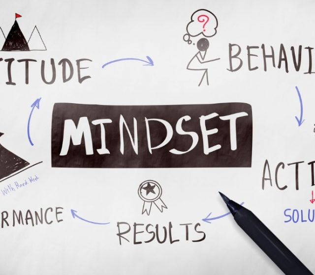 Tame and Train your Mindset.
