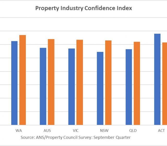 Election Raises Property Confidence