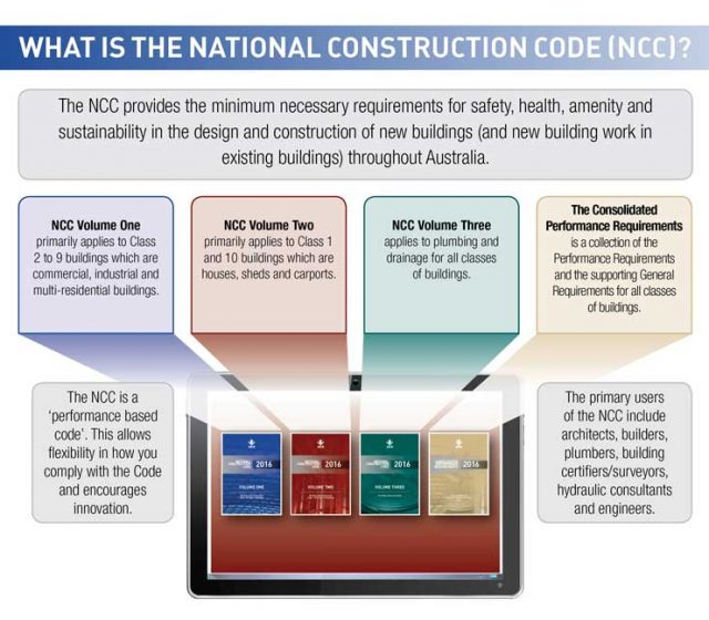 What is the National Construction Code  and What is it All About?