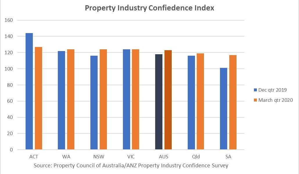 https://sourceable.net/housing-recovery-lifts-property-confidence/
