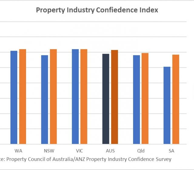 Housing Recovery Lifts Property Confidence