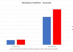 https://sourceable.net/construction-injuries-and-fatalities-rise-in-2019/