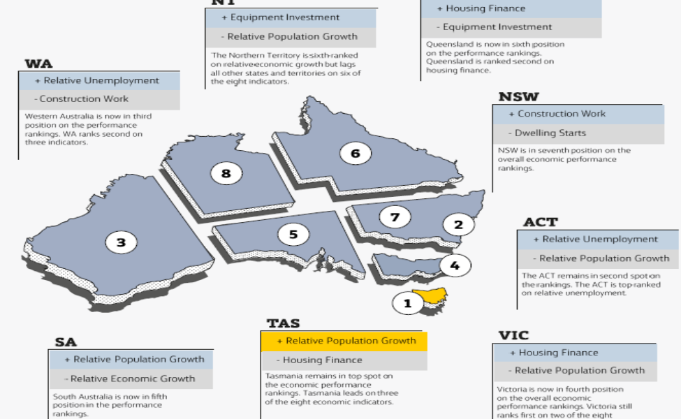 https://sourceable.net/commsec-report-a-wake-up-call-for-nsw/