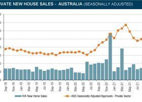 https://sourceable.net/new-home-sales-strengthen-in-september/
