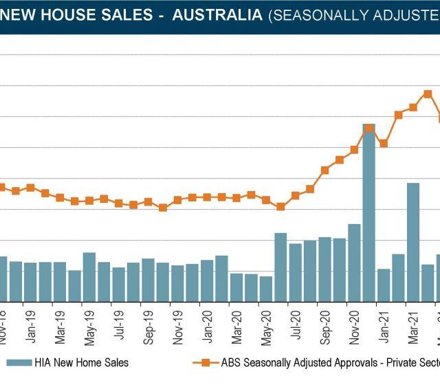 New home sales strengthen in September